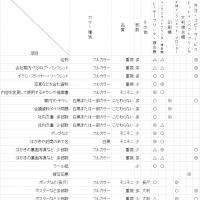 プリント機器対応表